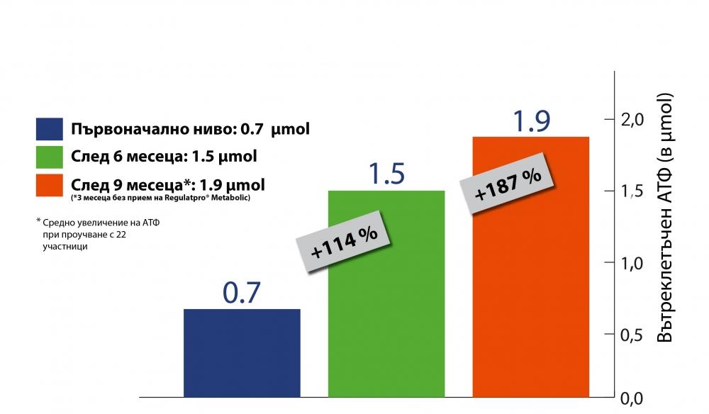 Grafik_ATP_Metabolic_BG-01